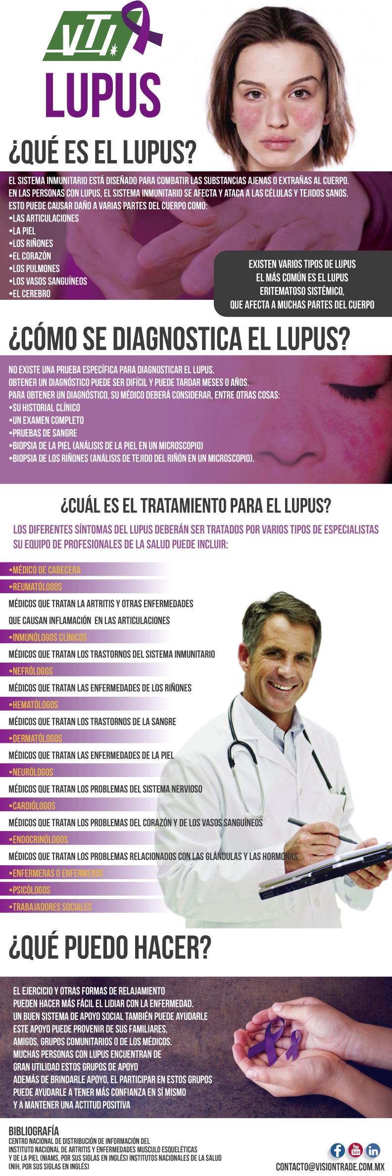 lupus-01